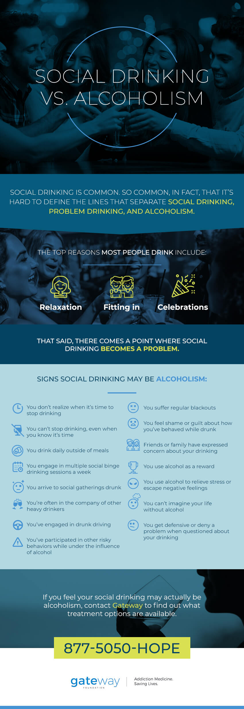 social drinking vs alcoholism difference