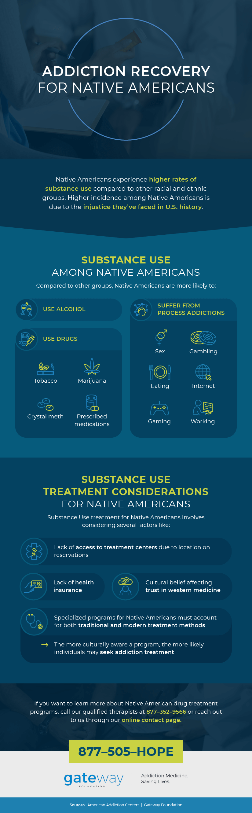 addiction recovery for native americans