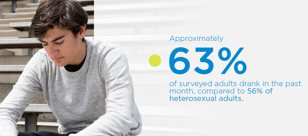 Substance Abuse and Addiction Among Individuals in the LGBTQ Community