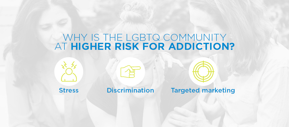 why is the lgbtq community at a higher risk for addiction